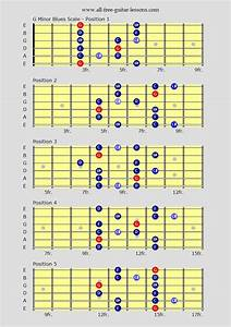 Free Guitar Lessons On Blues Guitar Scales For That Real