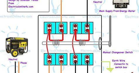 Portable Generator Changeover Switch Wiring Diagram