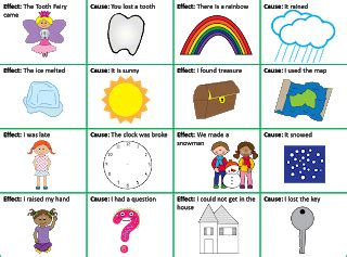 teaching cause and effect differentiated card