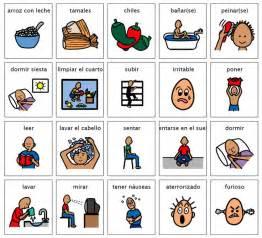 Free Boardmaker Picture Communication Symbols