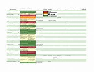 hipaa hitech compliance assurance template With hipaa hitech policy templates