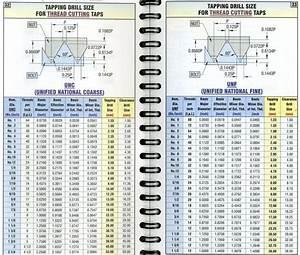 Tap Drill Size Chart