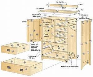 Woodworking Plans Dresser cabin plan forum diy ideas