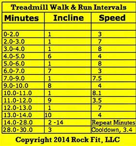 Treadmill Chart For Beginners 30 Min Incline Treadmill Walk Run Mclean Personal