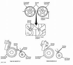 Timing Diagram  2000 Sonata Timing Marks