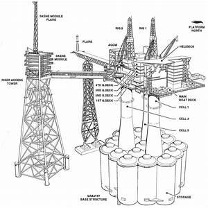 Oil Platform Diagram