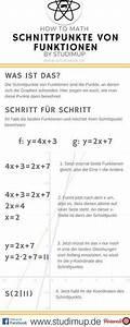 Schnittpunkte Von Funktionen Berechnen : 25 b sta schriftlich rechnen id erna p pinterest ~ Themetempest.com Abrechnung