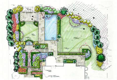 philosophy surrounds landscape architecture