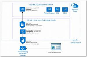 How To Securely Expose The Cireson Portal For Scsm To The