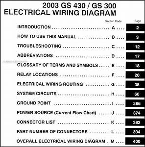 2003 Lexus Gs 300  U0026 Gs 430 Wiring Diagram Manual Original