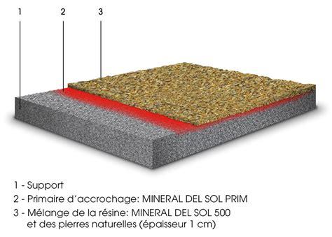 revetement sol exterieur resine gravier images