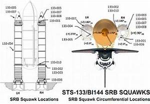 NASA reviews STS-133 SRB/RSRM Performance ahead of STS-134 ...