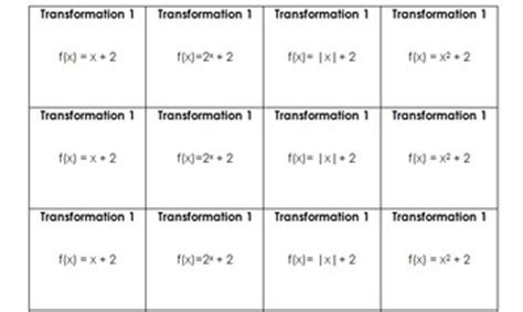 Function Transformations Sort And Graph Activity By Misscalcul8 Tpt