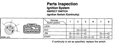 wiring mystery installing neutral safety switch wtf