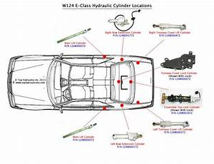 Location Diagram And Removal Instructions For Convertible