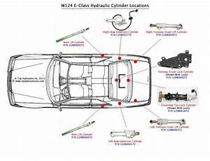 W124 Soft Top Manual Operation 1994 E320 Cabriolet