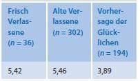Abweichung In Prozent Berechnen : rasch friese hofmann naumann quantitative methoden 2 ~ Themetempest.com Abrechnung