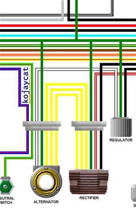 1978 Honda Cb750k Wiring Diagram by Honda Cb750f Cb750k Cb750c Wiring Circuit Diagrams