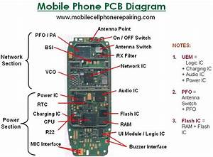 Mobile Phone Pcb Diagram With Parts In 2019
