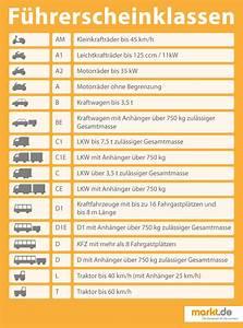 Schwacke Liste Motorrad Kostenlos Berechnen : wie viel kostet ein f hrerschein f r das auto ~ Themetempest.com Abrechnung
