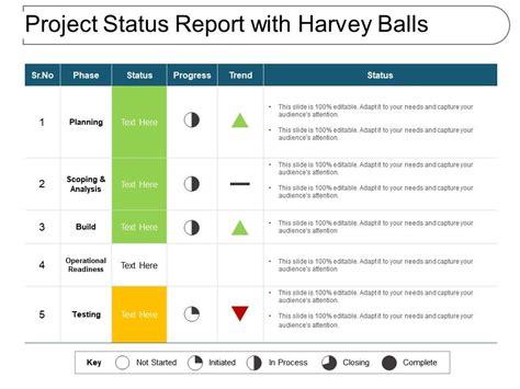 project status report  harvey balls powerpoint