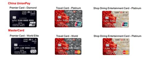You may use loyalty points from your hdfc solitaire credit card, indusind credit. HSBC Credit Card Offer