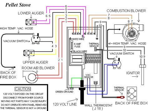 harman pellet stove parts pellet stove wiring diagram 27 wiring diagram images