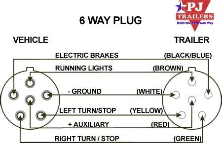 plug trailer light wiring trailer wiring diagram