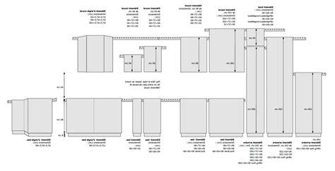dimensions plan de travail cuisine dimension meuble cuisine ikea cuisine en image