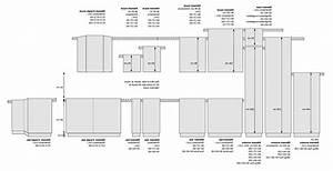 dimension meuble cuisine ikea cuisine en image With dimensions plan de travail cuisine