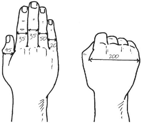 Diversi Tipi Di Vagine - misurazione delle distanze