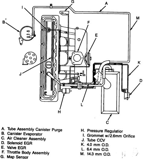 Jeep Wrangler Vacuum Diagram For 1987 by I M Looking For A Diagram For The Vacuum Lines Of A 1987