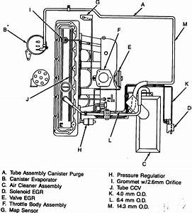 1986 Jeep Cherokee Vacuum Line Diagram