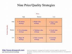 Price Quality Strategies Business Diagram