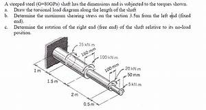 A Steeped Steel  G 80gpa  Shaft Has The Dimensions
