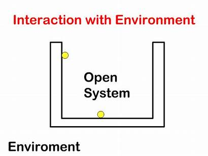 Energy System Open Conservation Physics Transfer Interact