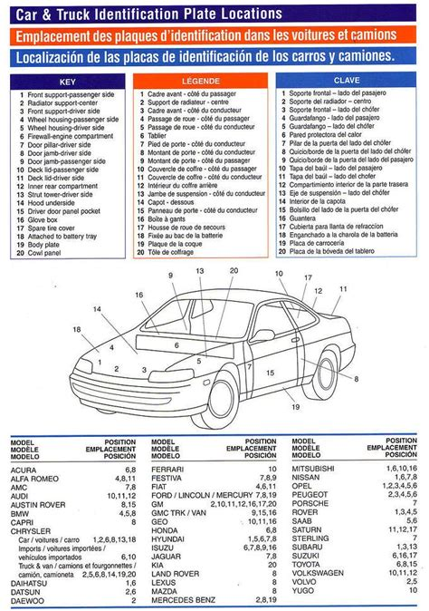 ceramiclear paint code location on mercedes