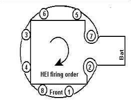 Firing Order For Chevy Motor Impremedia