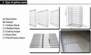 Treillis Soudé Maille 10x10 : de haute qualit bas prix prix treillis soud gabion ~ Dailycaller-alerts.com Idées de Décoration
