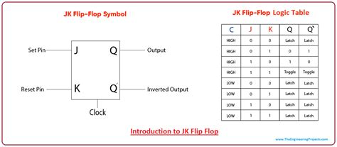 Introduction Flip Flop The Engineering Projects