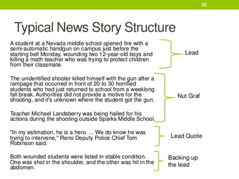 newspapers part newsrooms jobsnewsstorystructure