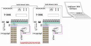 Ac110  220v 8 Ports 8192 Pixels Original T