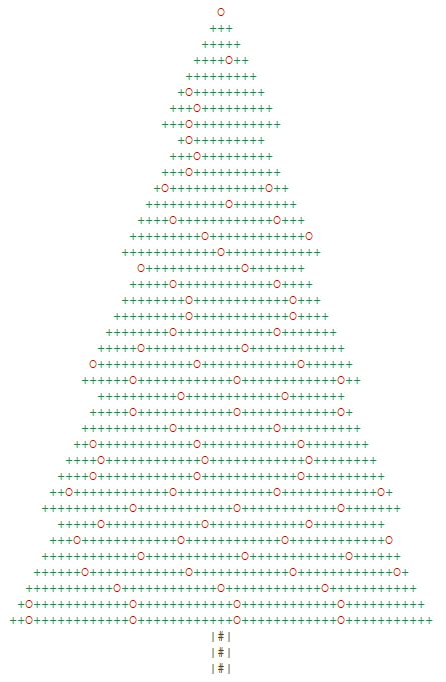 popularity contest   scalable christmas tree code