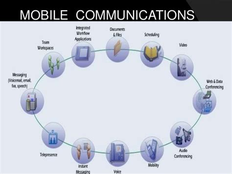 Pcm, Cdma And Gsm Technologies