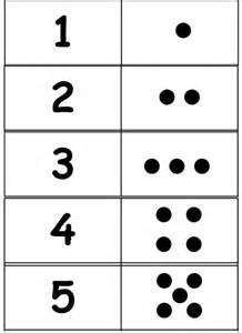 Number Cards with Dots