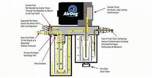 24 Valve Cummins Fuel Pump Wiring Diagram Collection