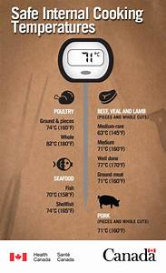 Poster Safe Internal Cooking Temperatures Canada Ca