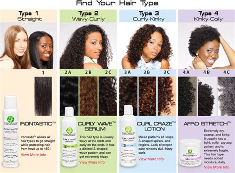 Categories Of Hair by How To Determine Hair Type On Hair