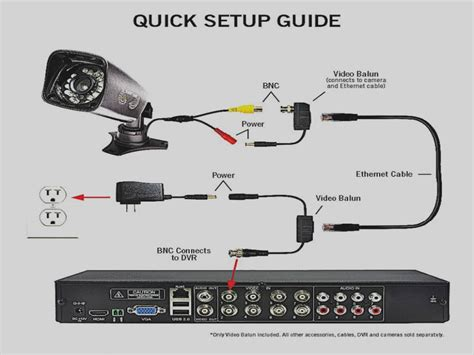 Collection Lorex Security Camera Wiring Diagram Download