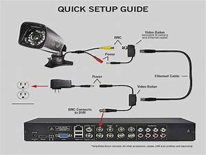 Pelco Security Camera Wiring Diagram For
